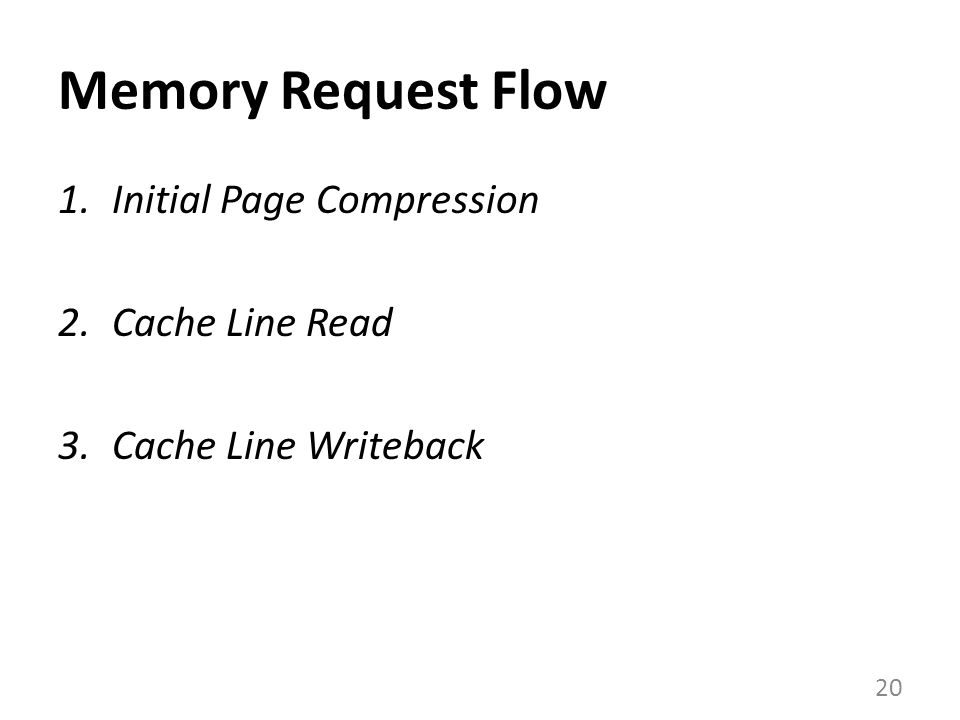 Memory Request Flow 1.Initial Page Compression 2.Cache Line Read 3.Cache Line Writeback 20