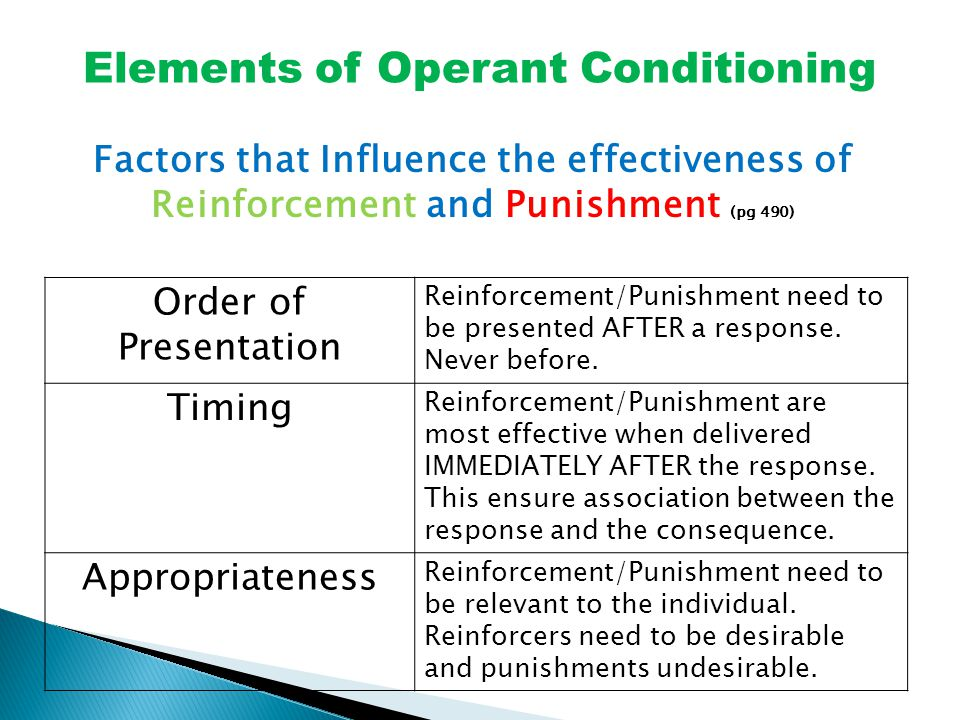 Elements of Operant Conditioning Factors that Influence the effectiveness of Reinforcement and Punishment (pg 490) Order of Presentation Reinforcement/Punishment need to be presented AFTER a response.