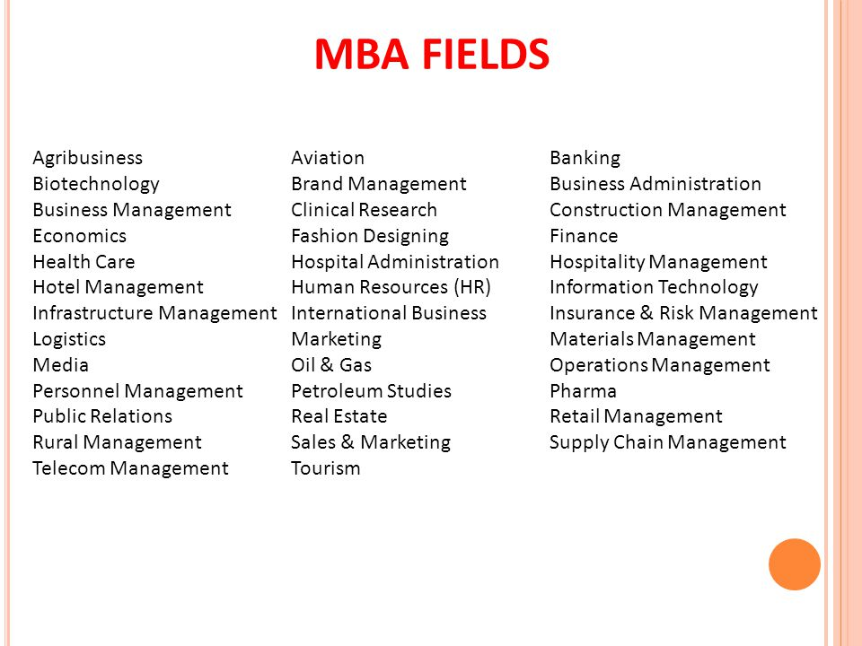 MBA FIELDS Agribusiness Aviation Banking Biotechnology Brand Management Business Administration Business Management Clinical Research Construction Man