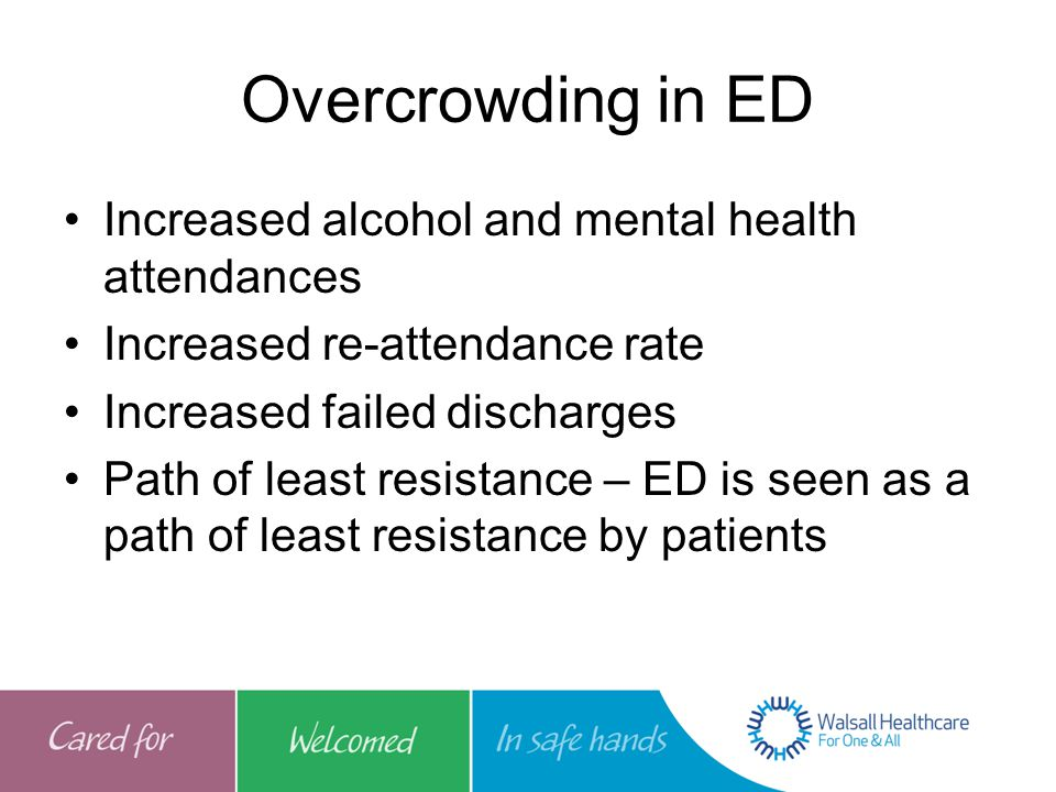 Overcrowding in ED Increased alcohol and mental health attendances Increased re-attendance rate Increased failed discharges Path of least resistance – ED is seen as a path of least resistance by patients