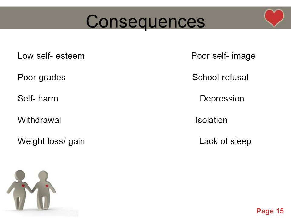Powerpoint Templates Page 15 Consequences Low self- esteem Poor self- image Poor grades School refusal Self- harm Depression Withdrawal Isolation Weig