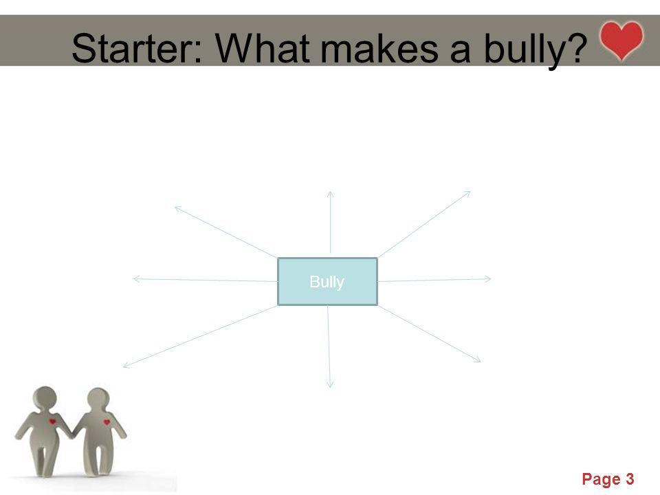Powerpoint Templates Page 3 Starter: What makes a bully? Bully