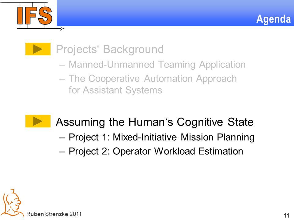 11 Ruben Strenzke 2011 Projects' Background –Manned-Unmanned Teaming Application –The Cooperative Automation Approach for Assistant Systems Assuming t