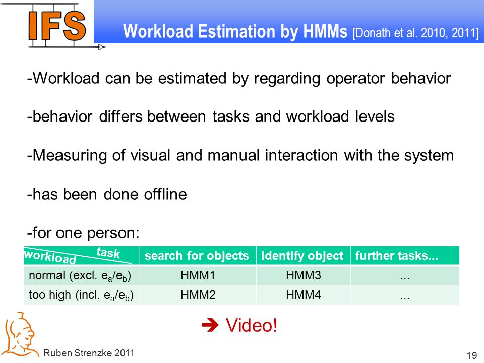 19 Ruben Strenzke 2011 Workload Estimation by HMMs [Donath et al.