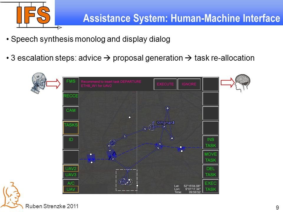 9 Ruben Strenzke 2011 Assistance System: Human-Machine Interface Speech synthesis monolog and display dialog 3 escalation steps: advice  proposal gen