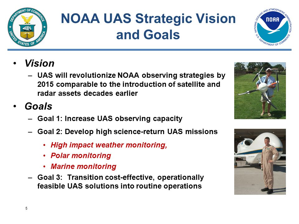 NOAA UAS Strategic Vision and Goals Vision –UAS will revolutionize NOAA observing strategies by 2015 comparable to the introduction of satellite and radar assets decades earlier Goals –Goal 1: Increase UAS observing capacity –Goal 2: Develop high science-return UAS missions High impact weather monitoring, Polar monitoring Marine monitoring –Goal 3: Transition cost-effective, operationally feasible UAS solutions into routine operations 5