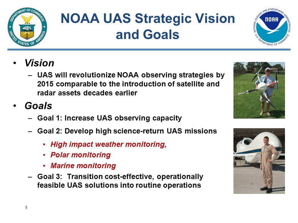 Contact Information UAS Web Site: http://uas.noaa.gov/ Questions should be directed to: noaa.uas@noaa.gov noaa.uas@noaa.gov Robbie Hood - NOAA UAS Program Director robbie.hood@noaa.gov robbie.hood@noaa.gov John JC Coffey- NOAA UAS Program Office john.j.coffey@noaa.gov 16