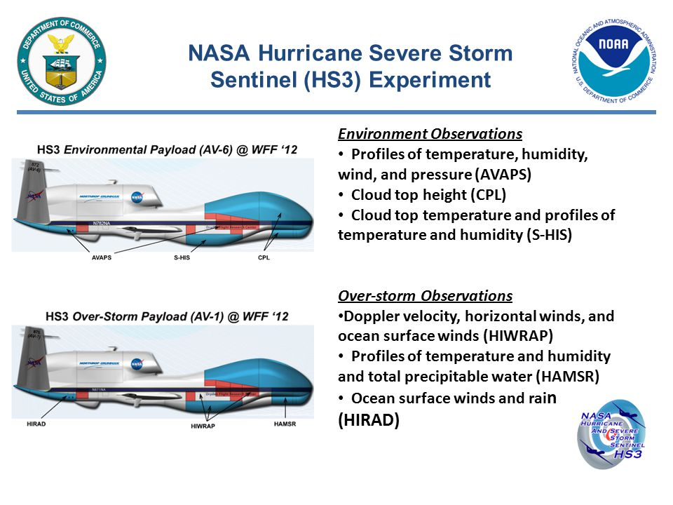 NASA Hurricane Severe Storm Sentinel (HS3) Experiment 7 Environment Observations Profiles of temperature, humidity, wind, and pressure (AVAPS) Cloud top height (CPL) Cloud top temperature and profiles of temperature and humidity (S-HIS) Over-storm Observations Doppler velocity, horizontal winds, and ocean surface winds (HIWRAP) Profiles of temperature and humidity and total precipitable water (HAMSR) Ocean surface winds and rai n (HIRAD)