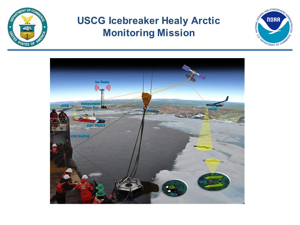 USCG Icebreaker Healy Arctic Monitoring Mission