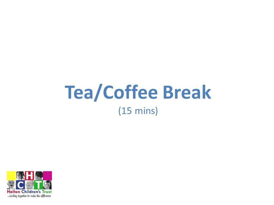 Tea/Coffee Break (15 mins)