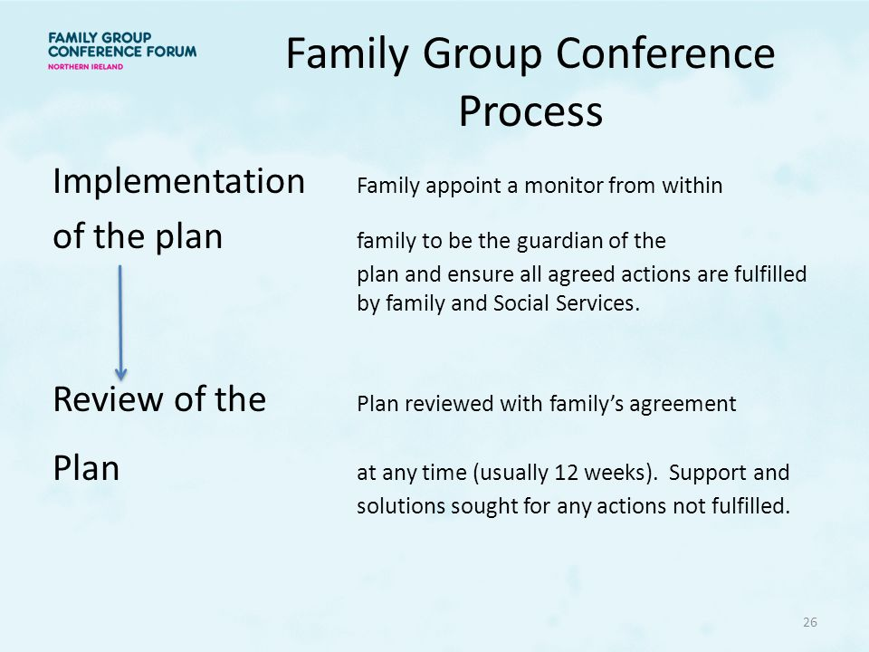 Family Group Conference Process Implementation Family appoint a monitor from within of the plan family to be the guardian of the plan and ensure all agreed actions are fulfilled by family and Social Services.