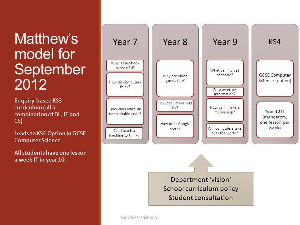 Matthew's model for September 2012 Enquiry-based KS3 curriculum (all a combination of DL, IT and CS) Leads to KS4 Option in GCSE Computer Science All students have one lesson a week IT in year 10.