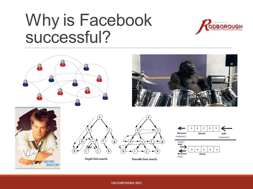 Why is Facebook successful? CAS CONFERENCE 2013