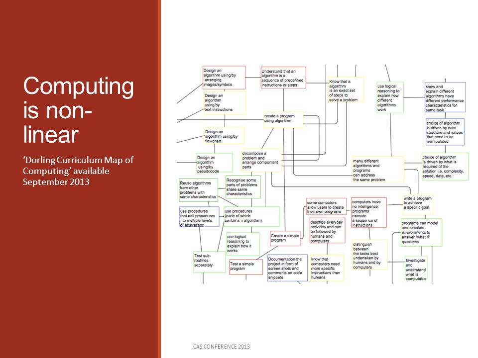Computing is non- linear 'Dorling Curriculum Map of Computing' available September 2013 CAS CONFERENCE 2013