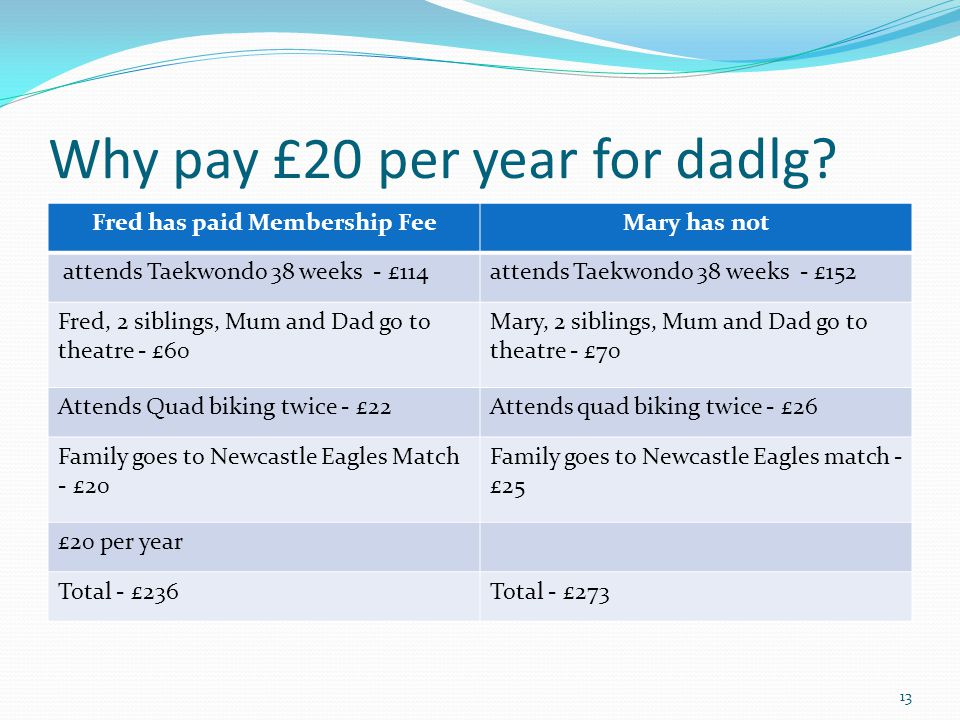 Why pay £20 per year for dadlg.