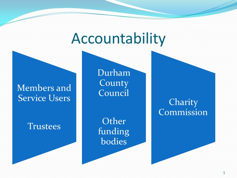 Accountability Members and Service Users Trustees Durham County Council Other funding bodies Charity Commission 5