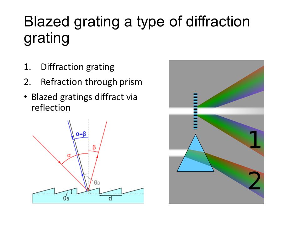 Blazed grating a type of diffraction grating 1.Diffraction grating 2.Refraction through prism Blazed gratings diffract via reflection