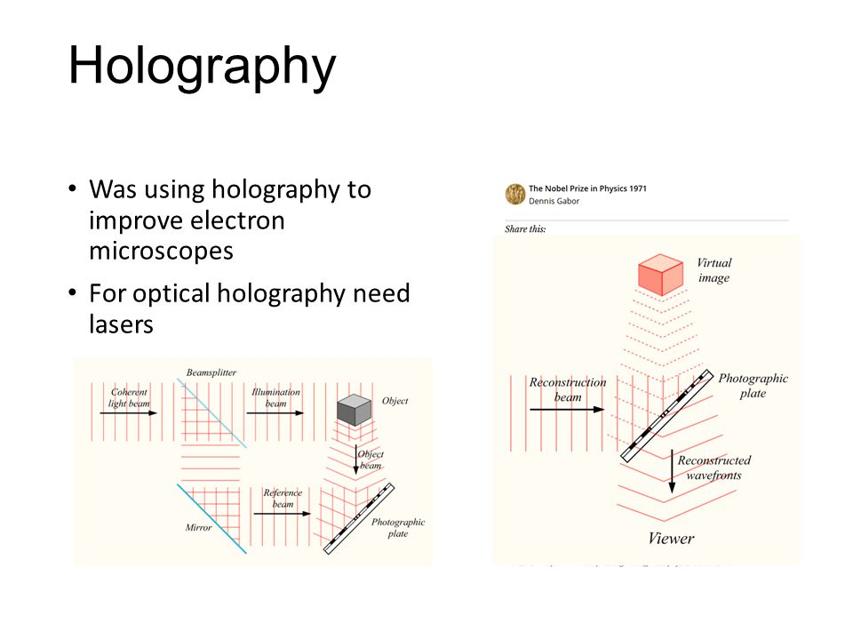 Holography Was using holography to improve electron microscopes For optical holography need lasers
