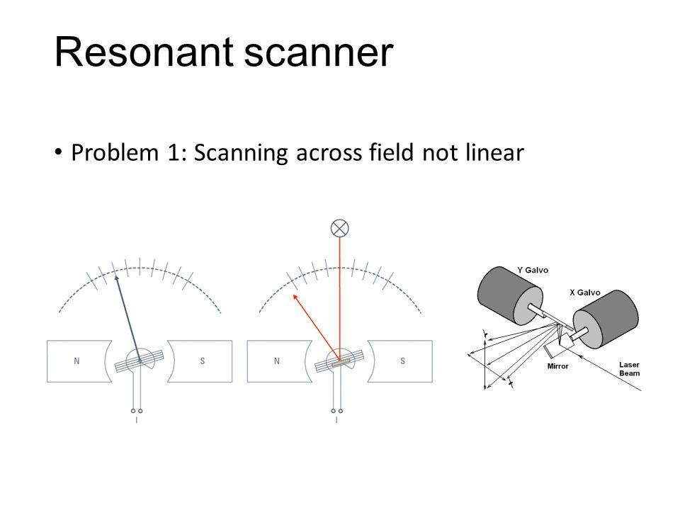 Resonant scanner Problem 1: Scanning across field not linear