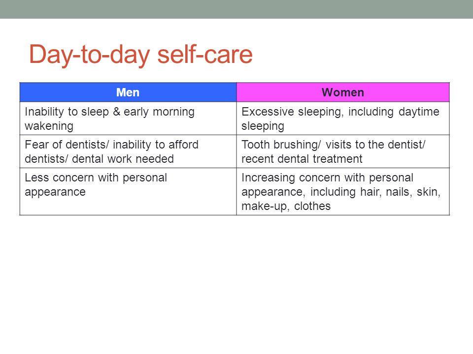 Day-to-day self-care MenWomen Inability to sleep & early morning wakening Excessive sleeping, including daytime sleeping Fear of dentists/ inability t