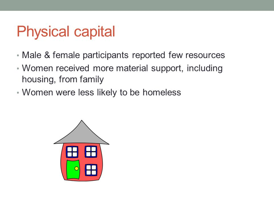 Physical capital Male & female participants reported few resources Women received more material support, including housing, from family Women were les