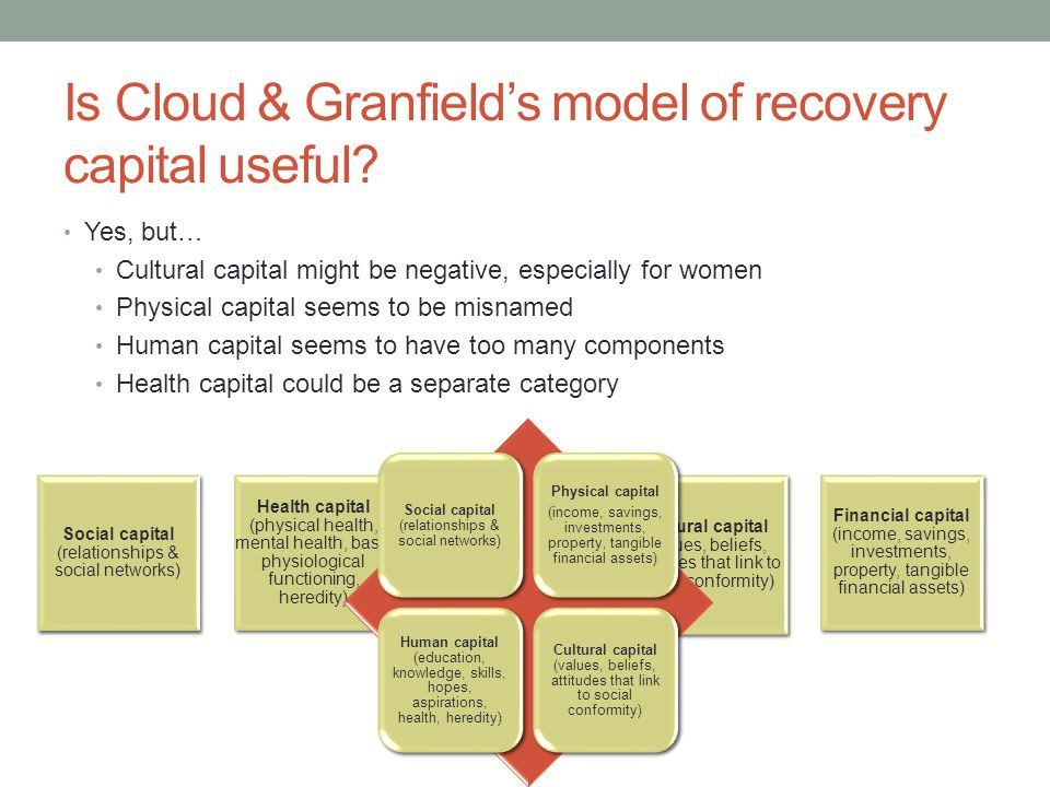 Is Cloud & Granfield's model of recovery capital useful? Yes, but… Cultural capital might be negative, especially for women Physical capital seems to