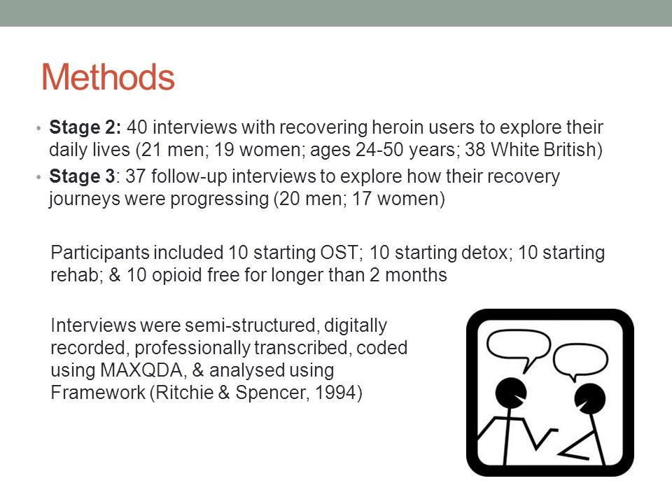 Methods Stage 2: 40 interviews with recovering heroin users to explore their daily lives (21 men; 19 women; ages 24-50 years; 38 White British) Stage