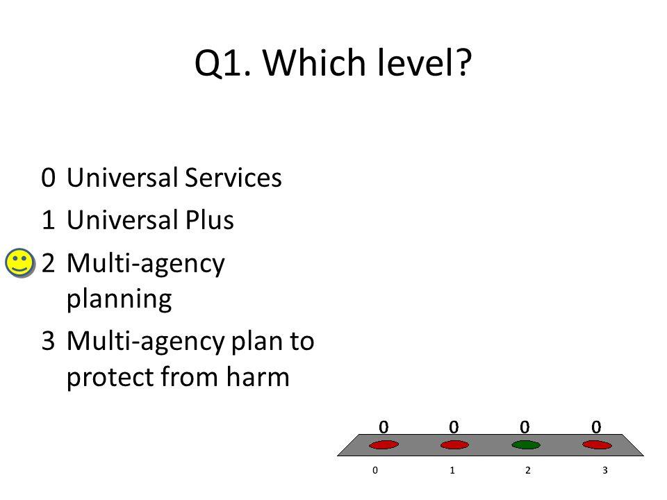 Q1. Which level.