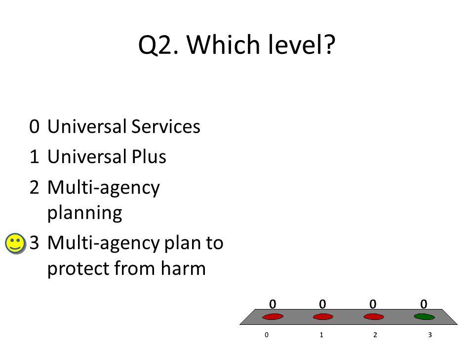 Q2. Which level.