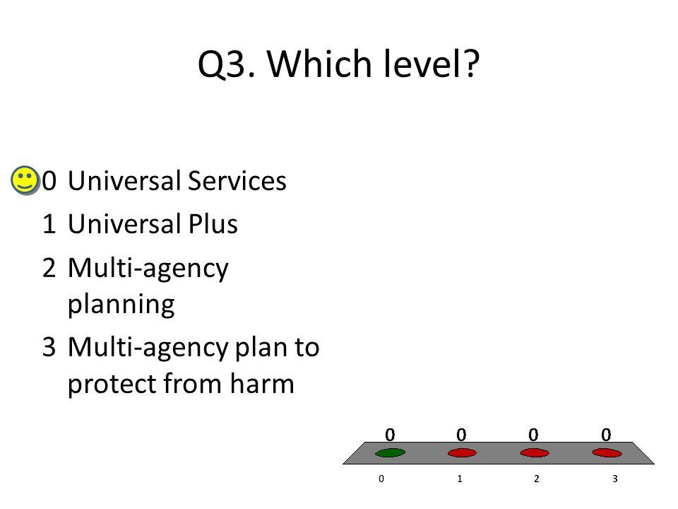 Q3. Which level.