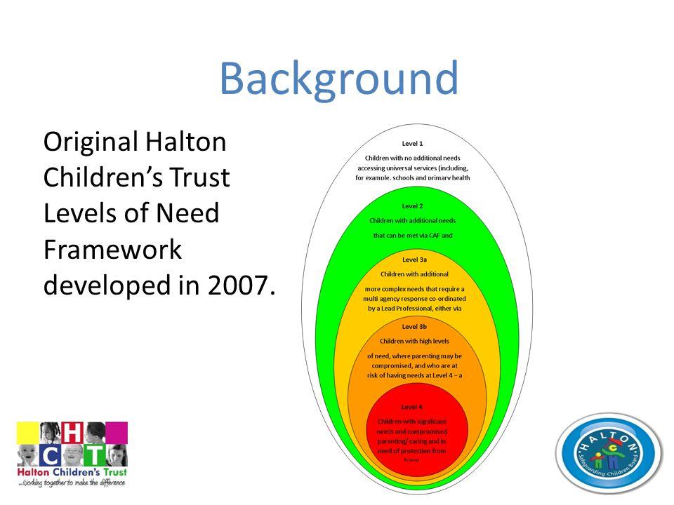 Background Original Halton Children's Trust Levels of Need Framework developed in 2007.