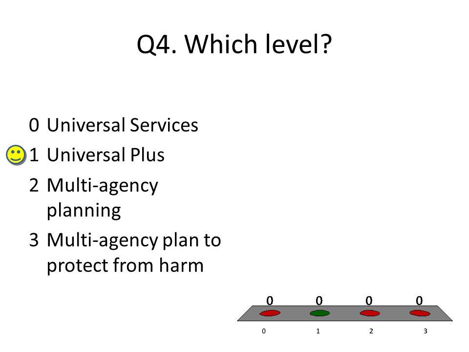 Q4. Which level.
