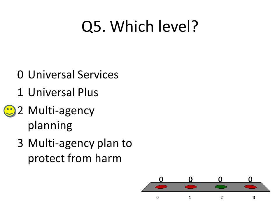 Q5. Which level.