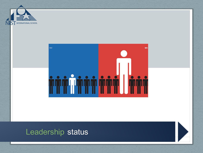 Leadership status