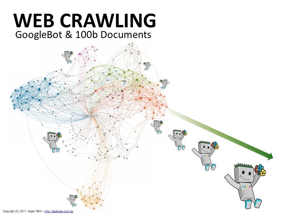 WEB CRAWLING GoogleBot & 100b Documents Copyright (C) 2011, Dejan SEO – http://dejanseo.com.auhttp://dejanseo.com.au