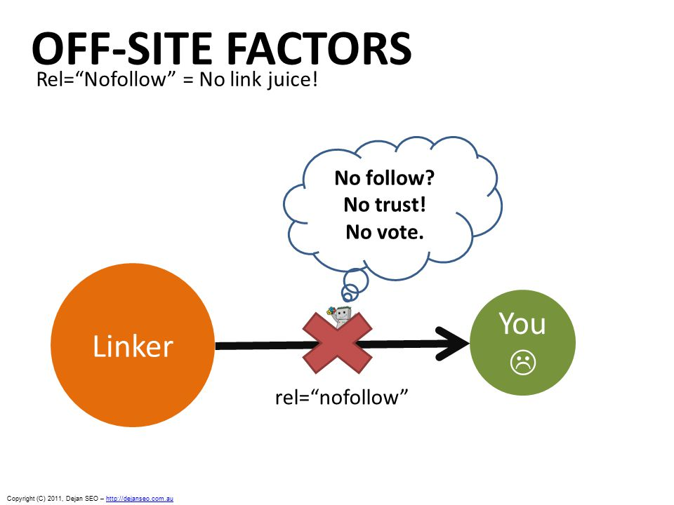 You  OFF-SITE FACTORS Rel= Nofollow = No link juice.
