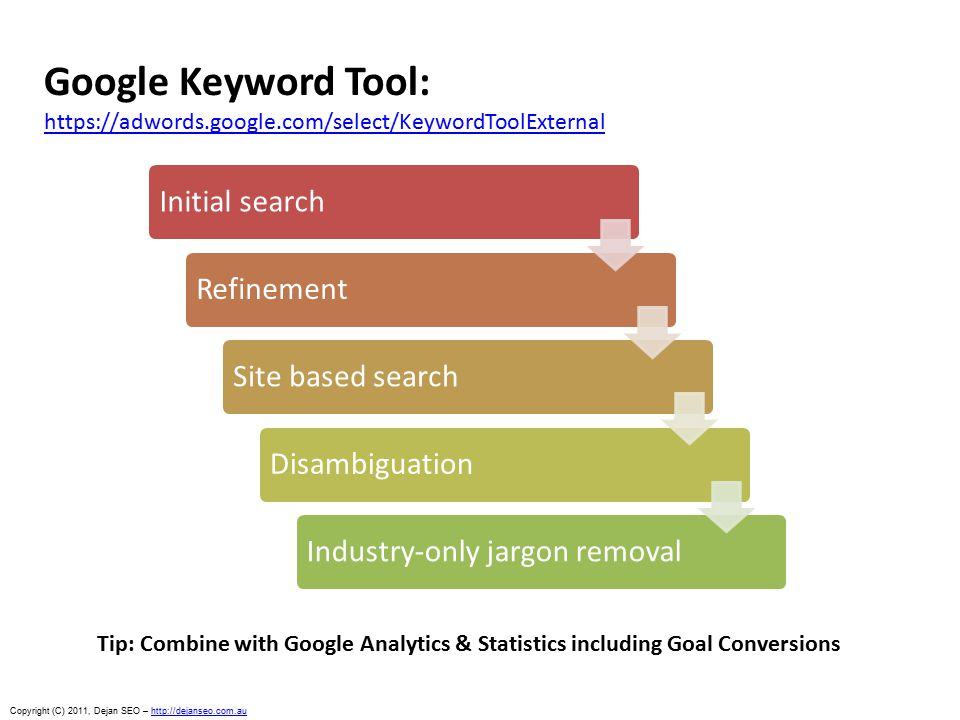 Copyright (C) 2011, Dejan SEO – http://dejanseo.com.auhttp://dejanseo.com.au Google Keyword Tool: https://adwords.google.com/select/KeywordToolExternal Initial searchRefinementSite based searchDisambiguationIndustry-only jargon removal Tip: Combine with Google Analytics & Statistics including Goal Conversions