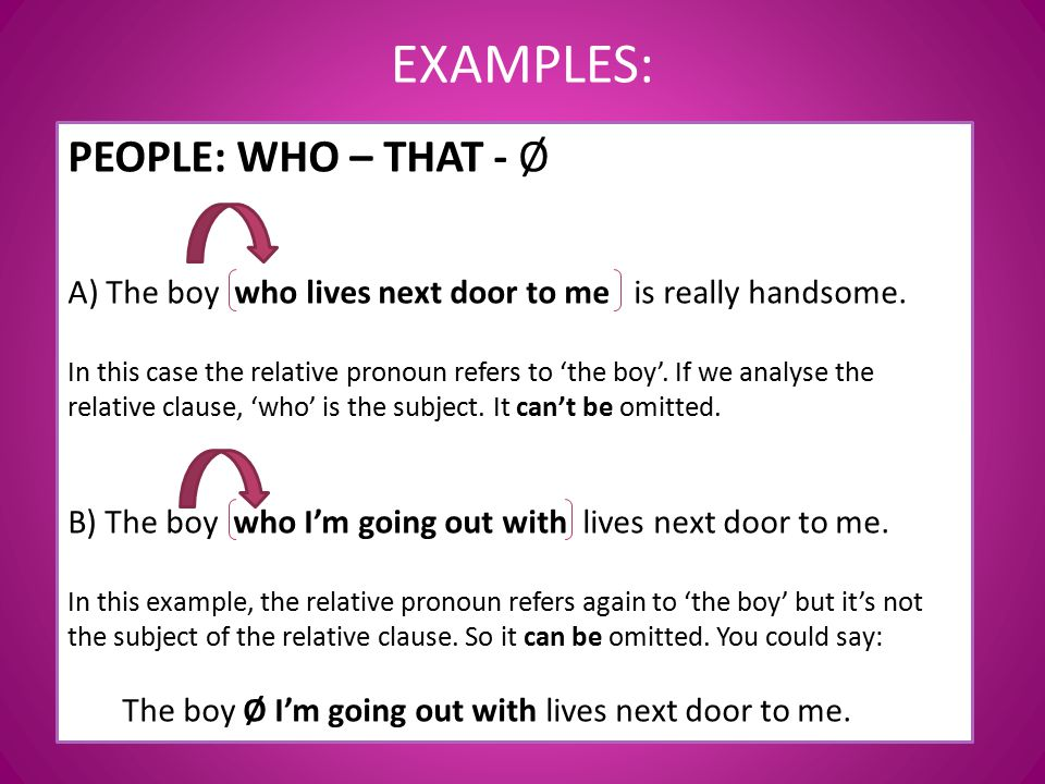 EXAMPLES: PEOPLE: WHO – THAT - Ø A) The boy who lives next door to me is really handsome. In this case the relative pronoun refers to 'the boy'. If we