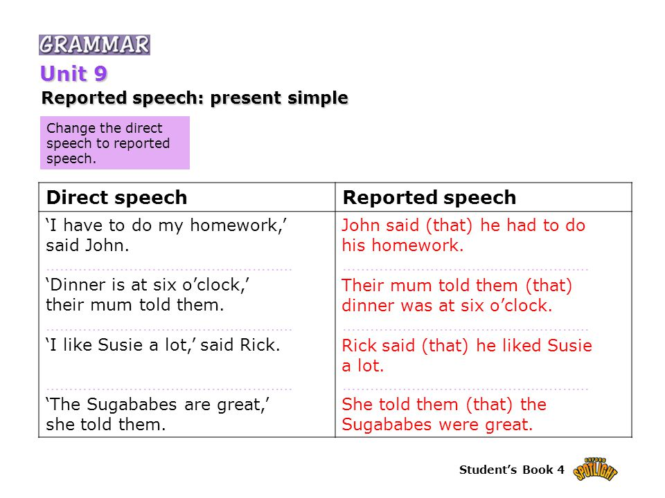 Student's Book 4 Change the direct speech to reported speech.
