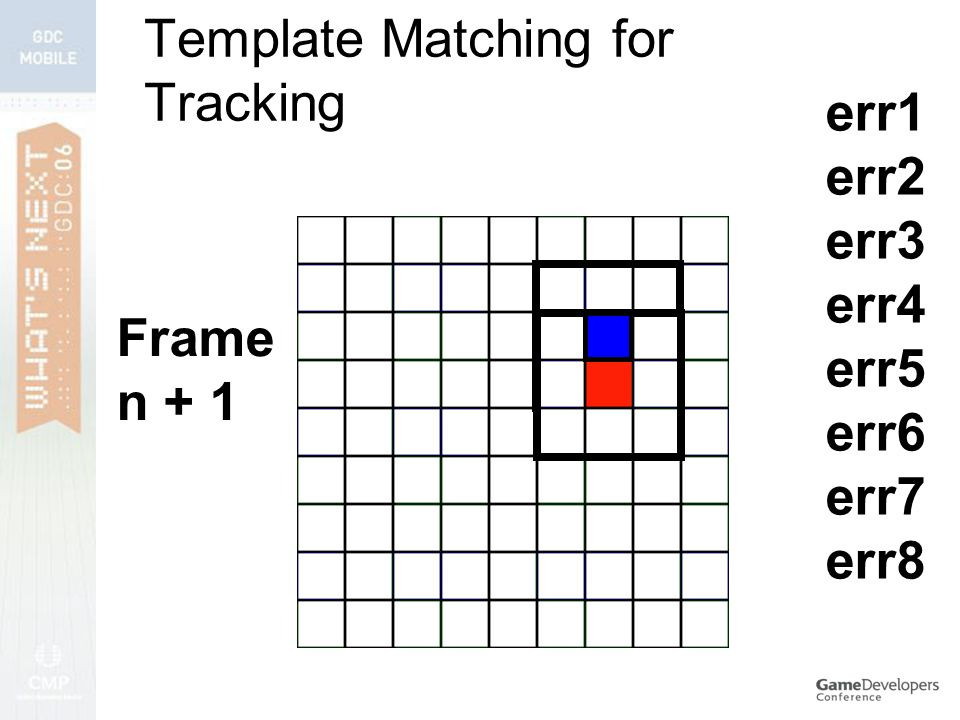 Template Matching for Tracking err1 err2 err3 err4 err5 err6 err7 err8 Frame n + 1