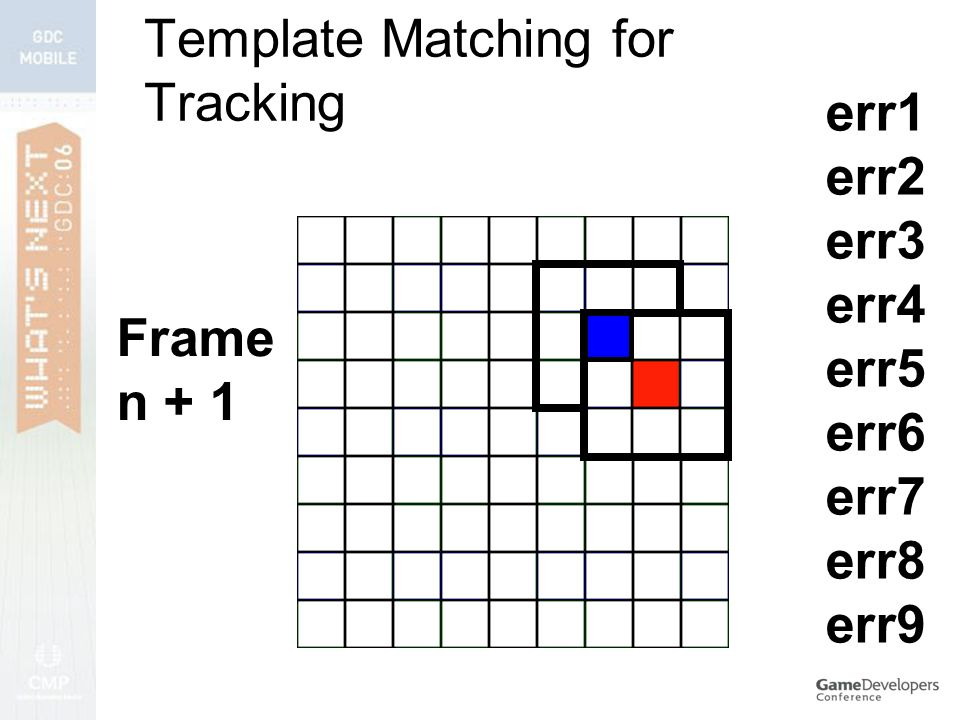 Template Matching for Tracking err1 err2 err3 err4 err5 err6 err7 err8 err9 Frame n + 1