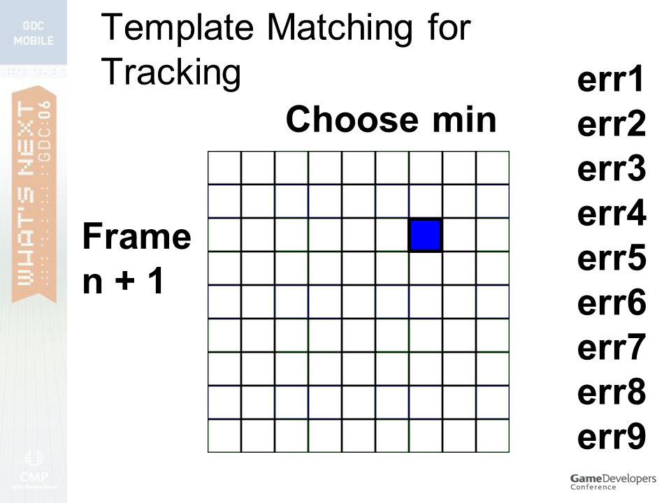 Template Matching for Tracking err1 err2 err3 err4 err5 err6 err7 err8 err9 Frame n + 1 Choose min