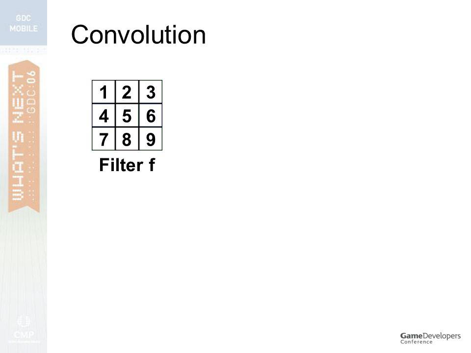 Convolution 123 456 789 Filter f