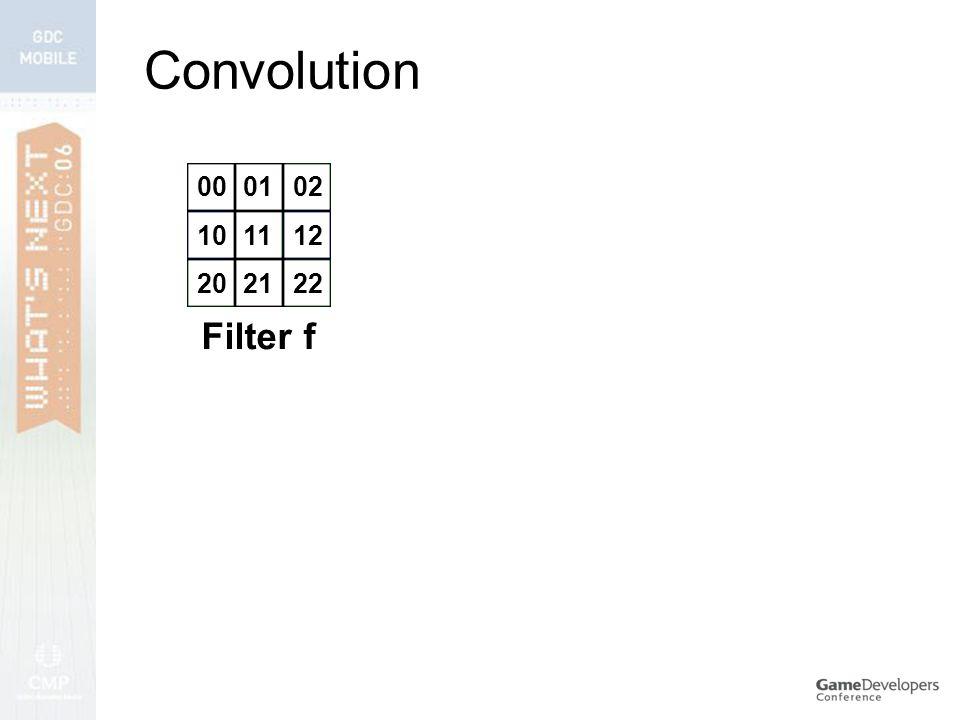 Convolution 000102 101112 202122 Filter f