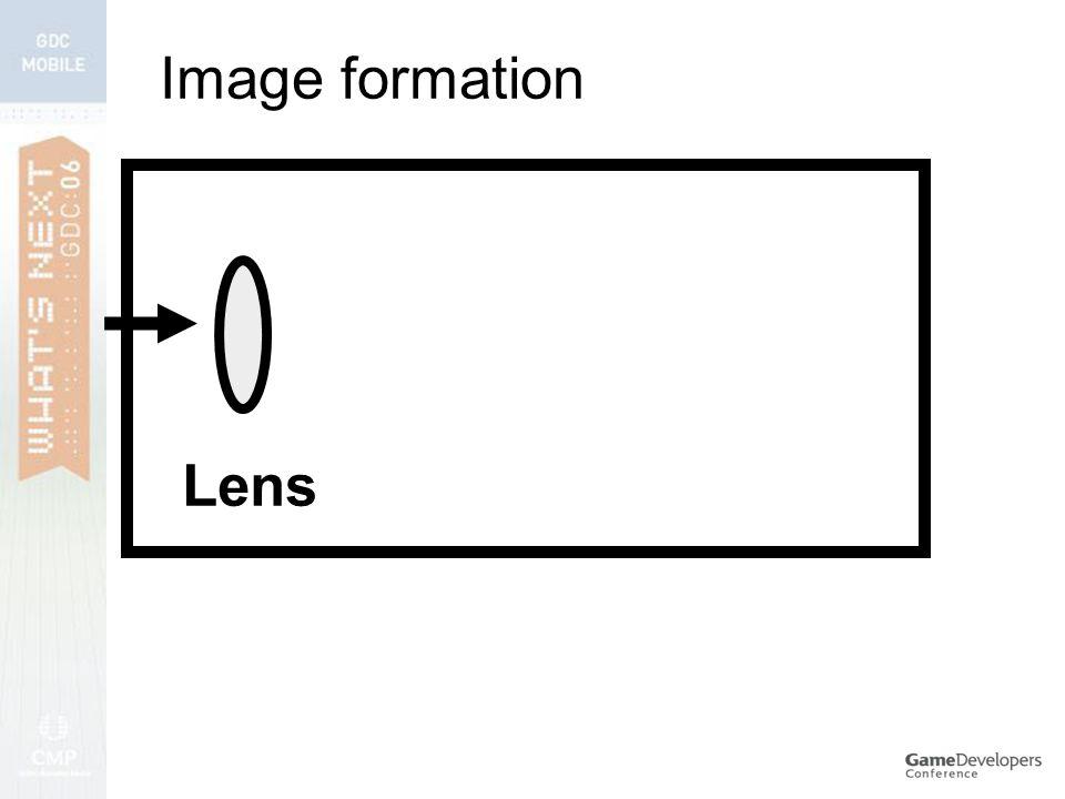 Image formation Lens