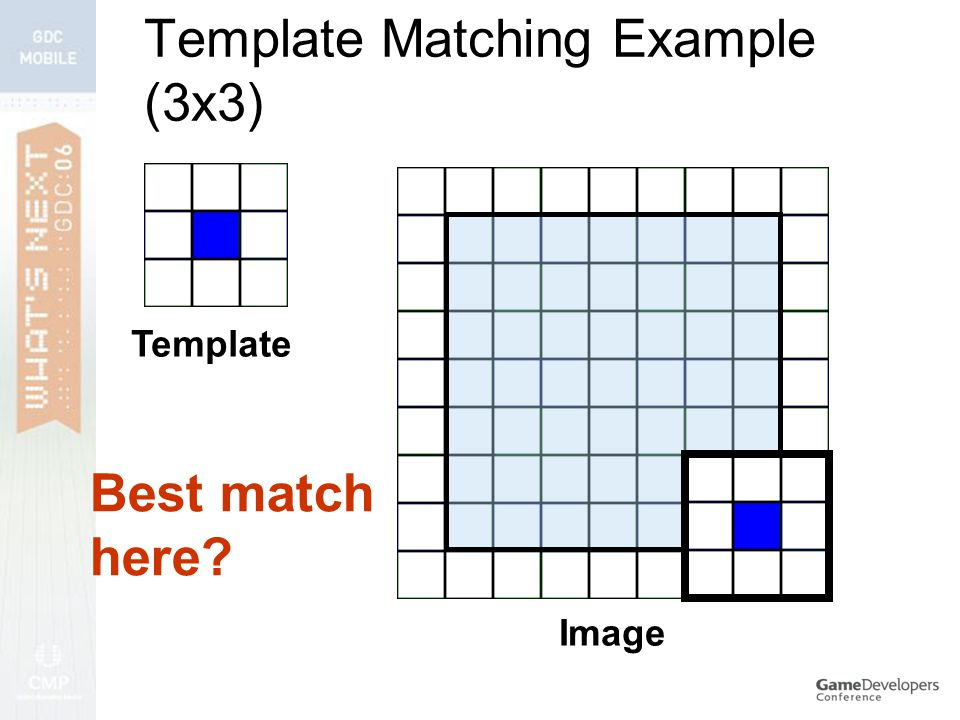 Template Matching Example (3x3) Template Image Best match here