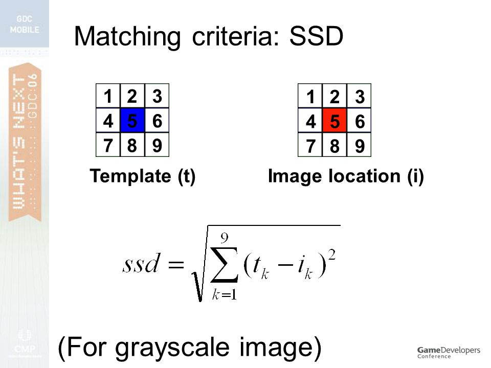Matching criteria: SSD Template (t)Image location (i) 123 456 789 123 456 789 (For grayscale image)