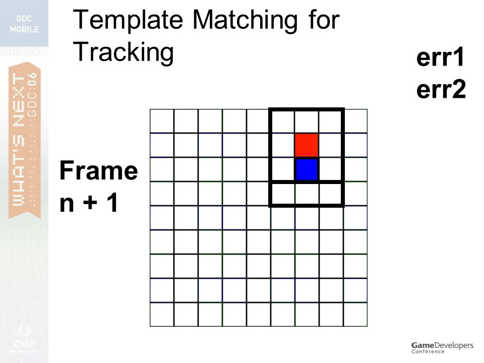 Template Matching for Tracking err1 err2 Frame n + 1