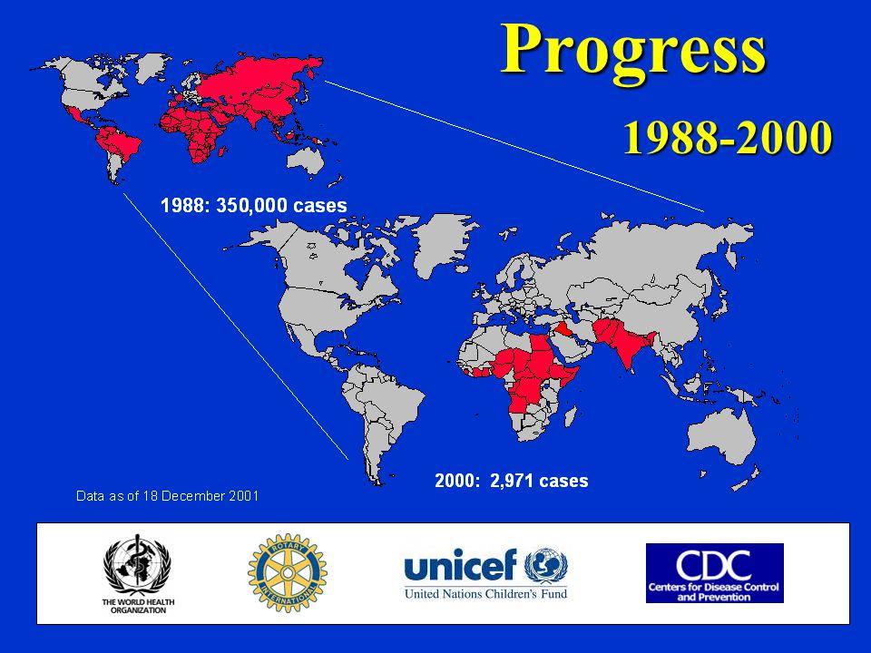 Progress Progress1988-2000
