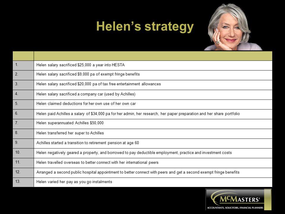 Helen's strategy 1.